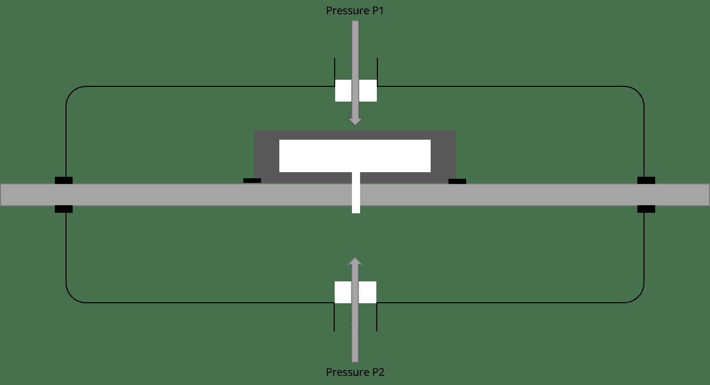 diagram illustrating how does differential pressure sensors measure pressure